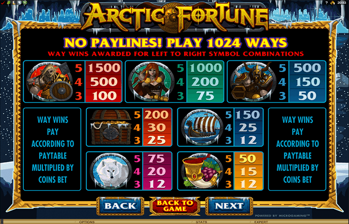 Arctic Fortune Paytables