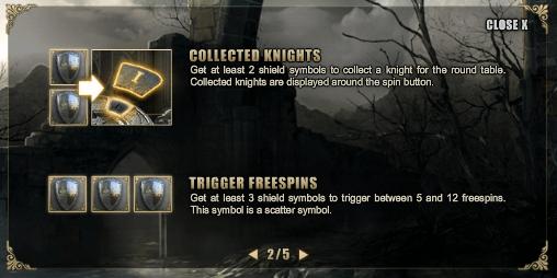 Forsaken Kingdom Features