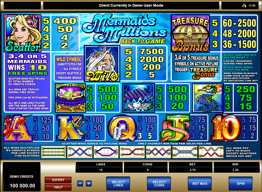 Mermaid Millions Pokie