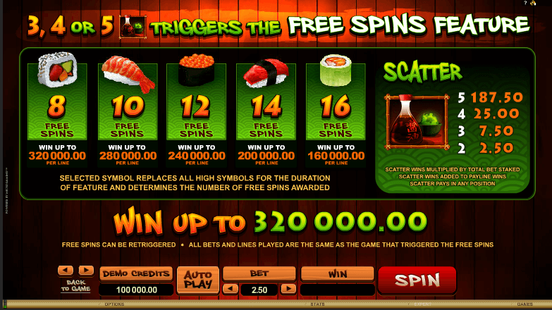 So Much Sushi Free Spins
