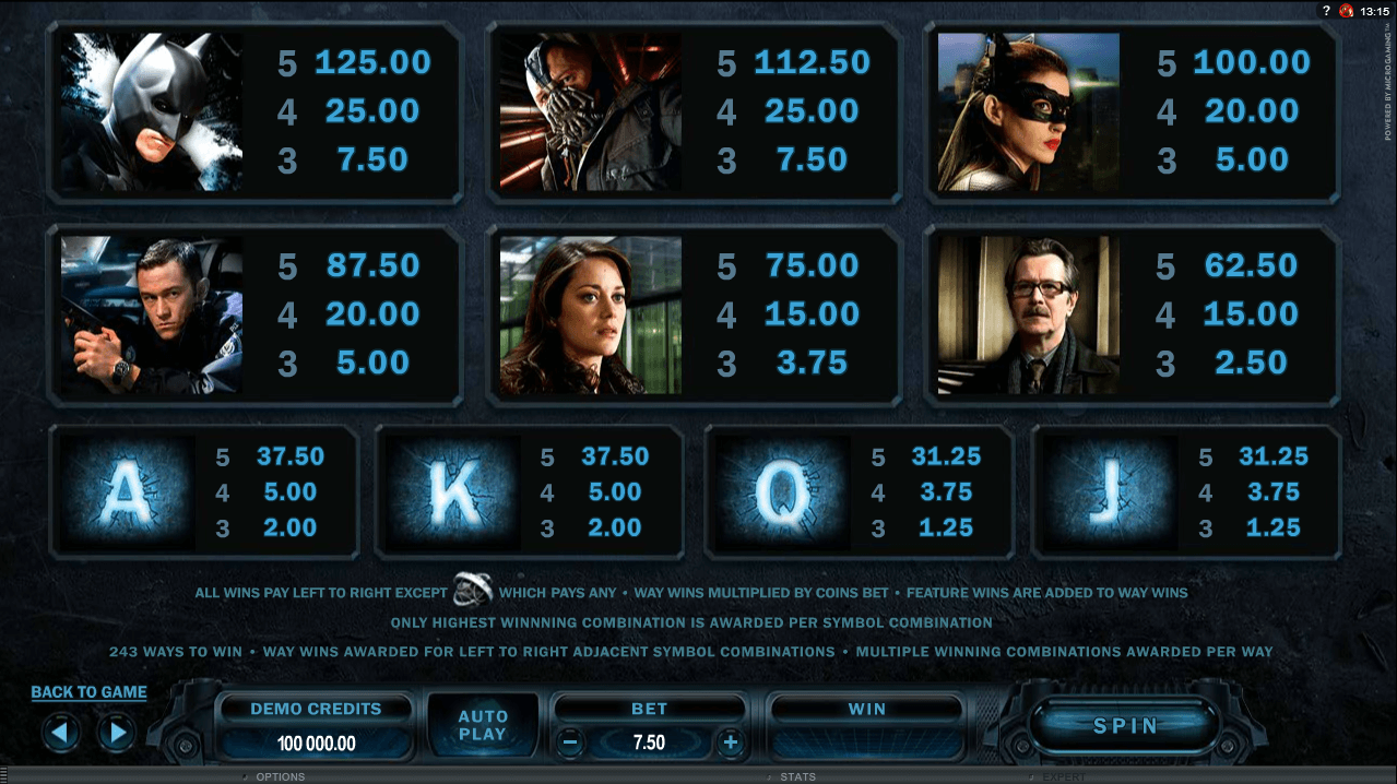 The Dark Knight Rises Paytable