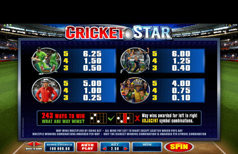 Cricket Star Paytable 2