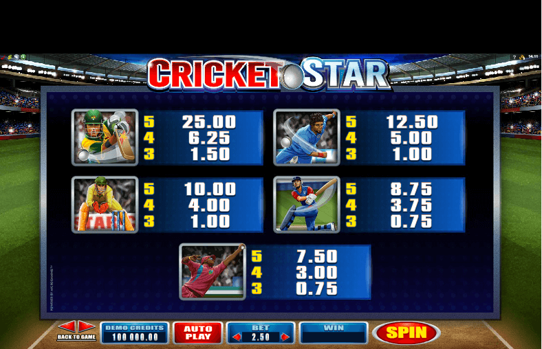 Cricket Star Paytable