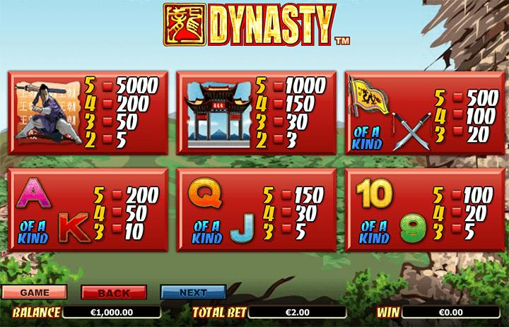 Dynasty Paytable