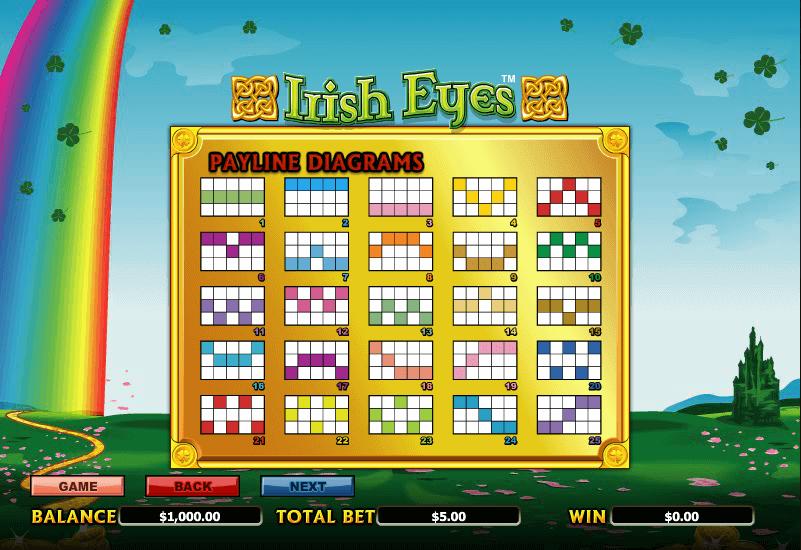 Irish Eyes Paylines