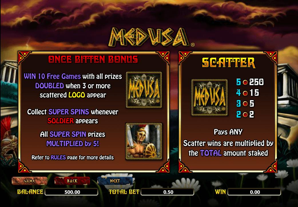 Medusa Features
