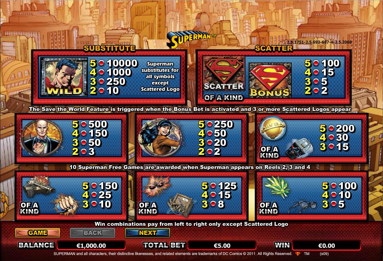 Superman Paytable