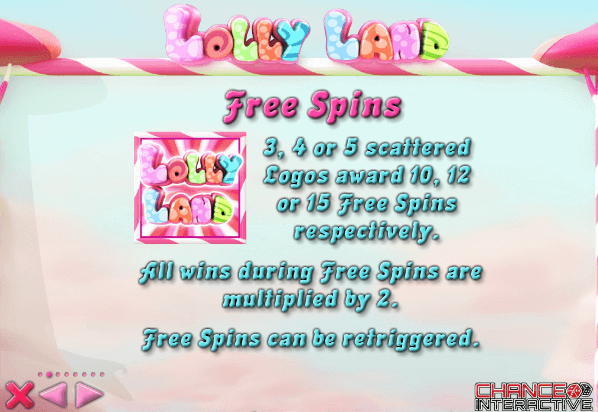 Lolly Land Free Spins 2