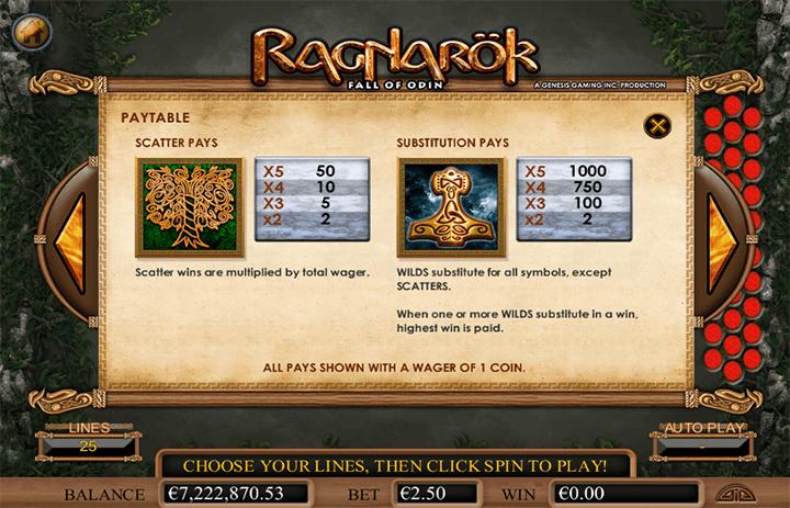 Ragnarok Features