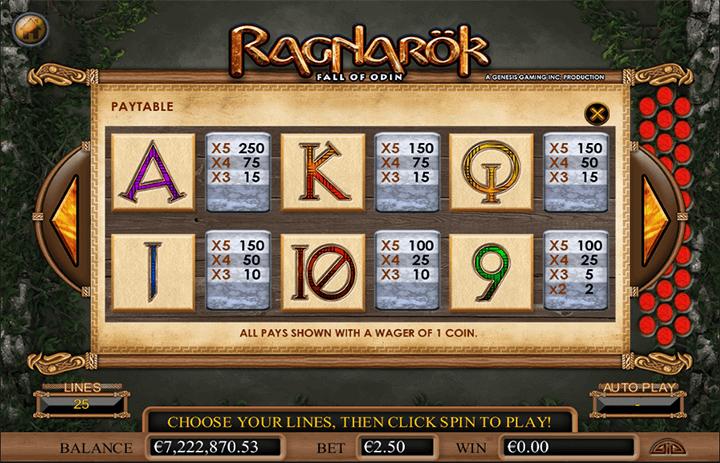 Ragnarok Symbols
