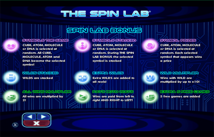 The Spin Lab Bonus
