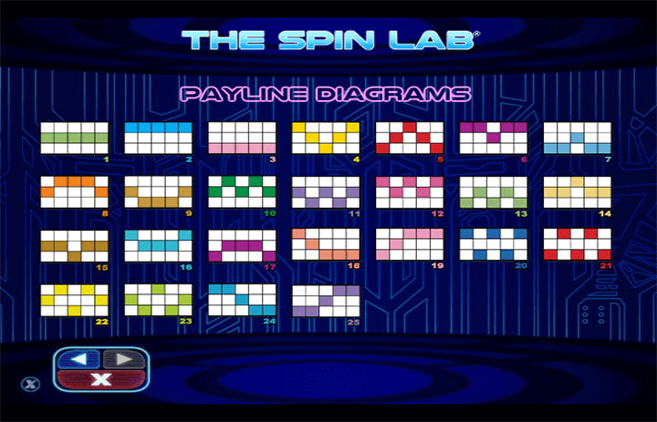 The Spin Lab Paylines