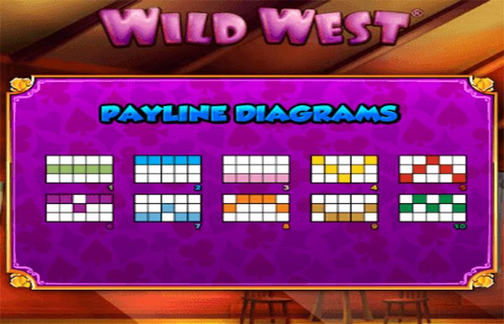 Wild West Paylines