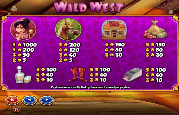 Wild West Paytable