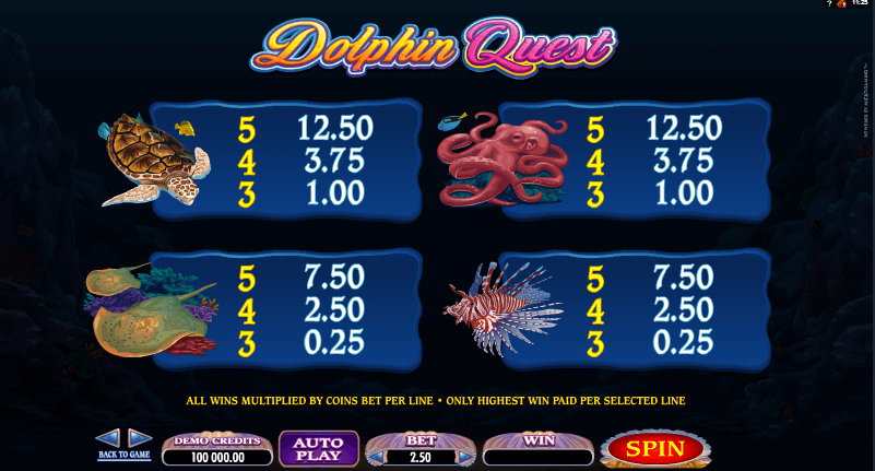 Dolphin Quest Paytable 2