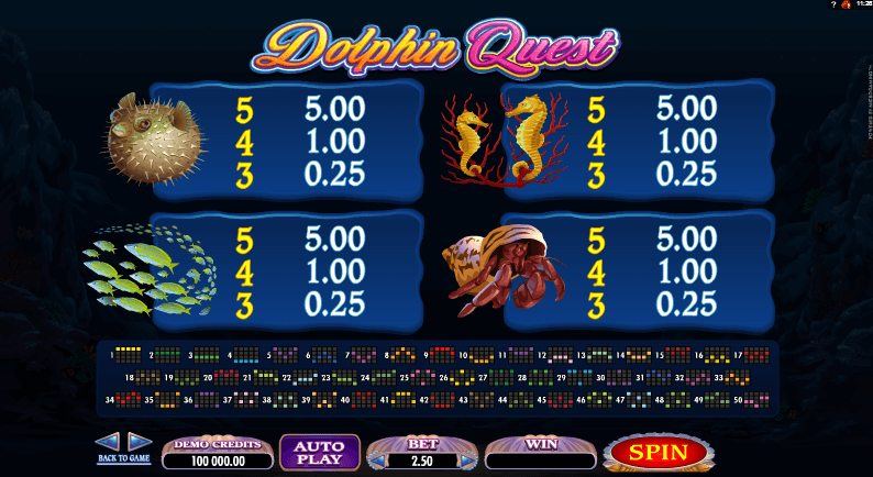 Dolphin Quest Paytable