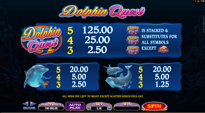 Dolphin Quest Pokie
