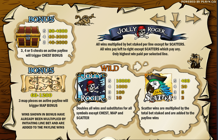 Jolly Rogers Pokie Instructions by PlaynGo