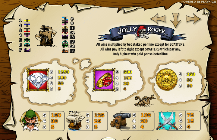 How to Play Jolly Rogers by PlaynGo #2