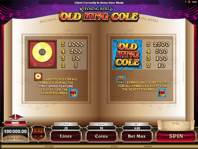 Old King Cole Paytable