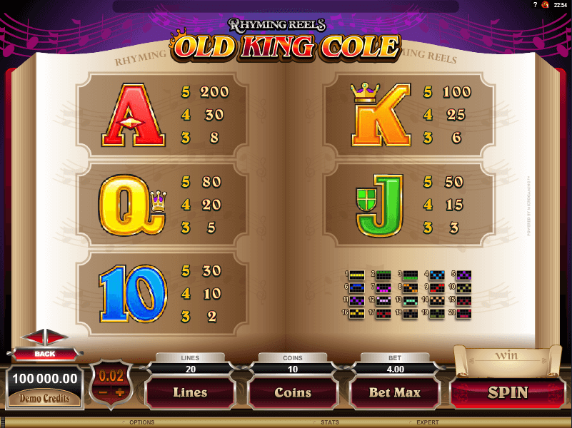 How to Play Rhyming Reels Old King Cole by Microgaming
