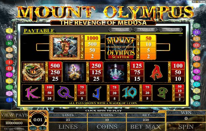 Mount Olympus 3